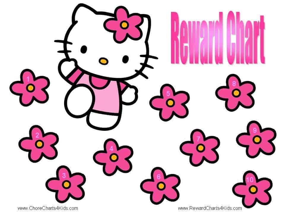 Hello Kitty Reward Charts