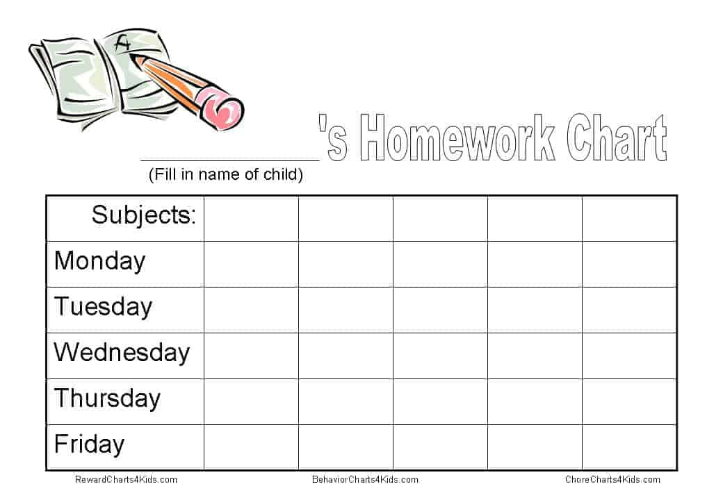 Homework chart and other tools to get homework done - Kids Behavior Chart Template