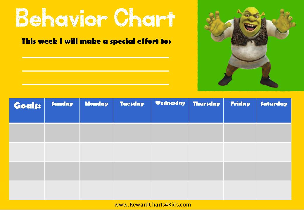 Shrek Behavior Charts - printable behavior chart
