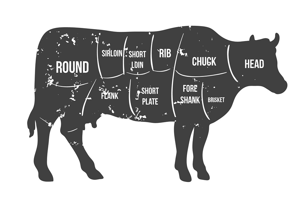 20 Cuts of Restaurant and Butcher Shop Beef (and How They Differ)