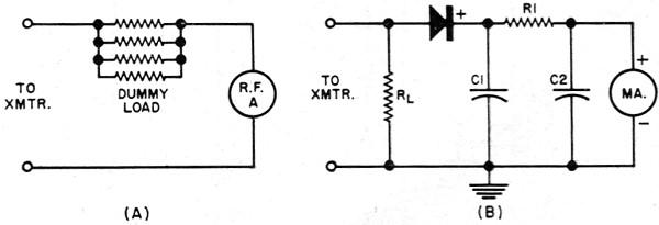 RF Power Output Measurements, October 1963 Electronics World - RF Cafe