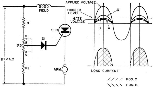 scr circuits applications
