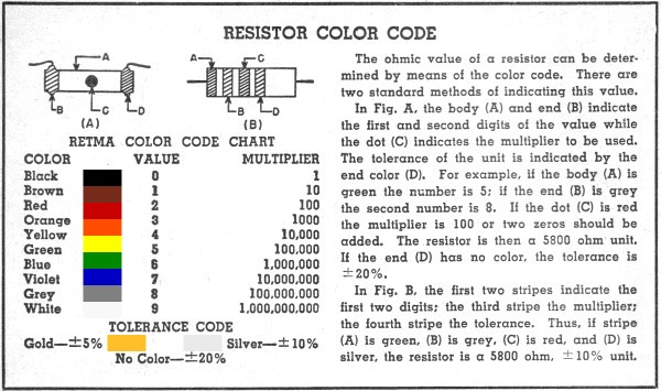 Capacitor  Resistor Color Code Chart