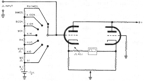 ohmmeter circuit diagram with