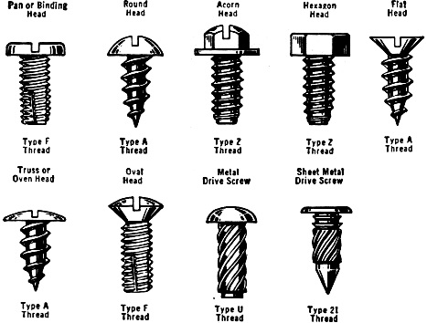 Screws - Styles, Sizes And Shapes, November 1960 Popular
