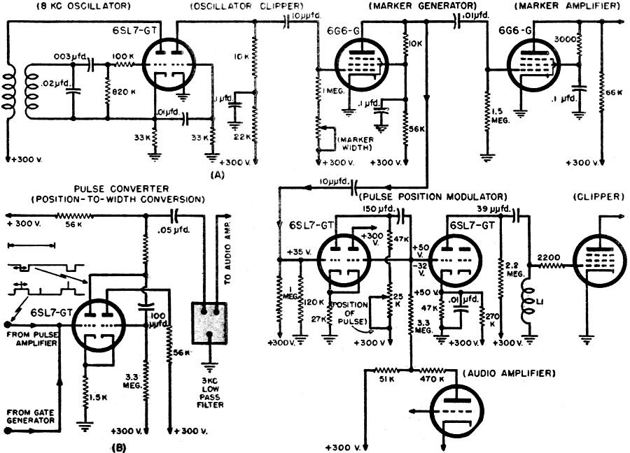 microwave pulse modulation april 1946 radio news