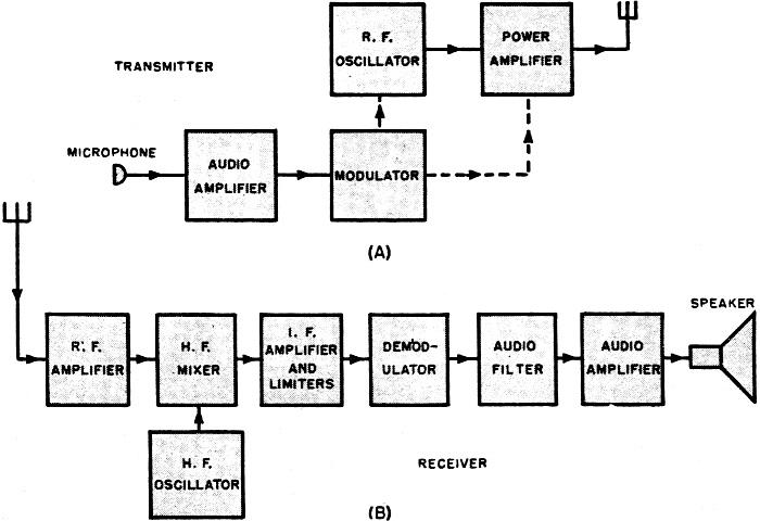 Rf Modulator Wiring Diagram manual guide wiring diagram