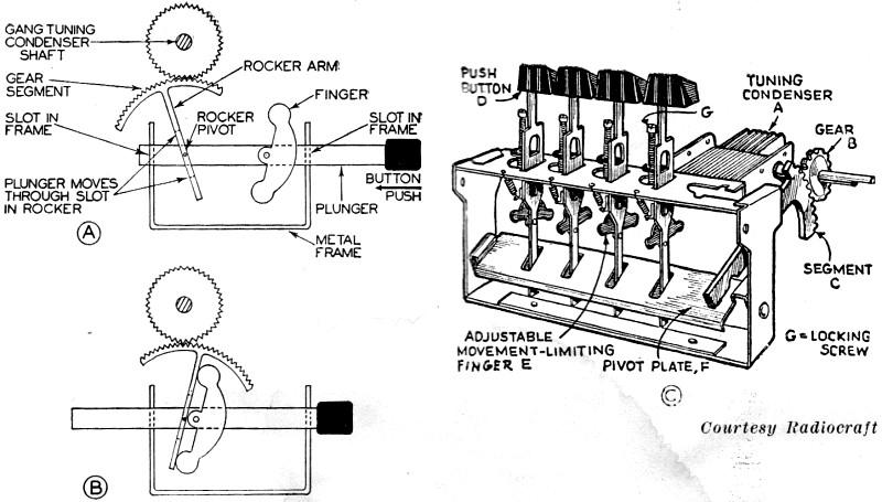kearney trailer wiring diagram