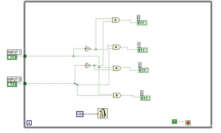 Design of 2 to 4 decoder labview vi 2-4 decoder labview code