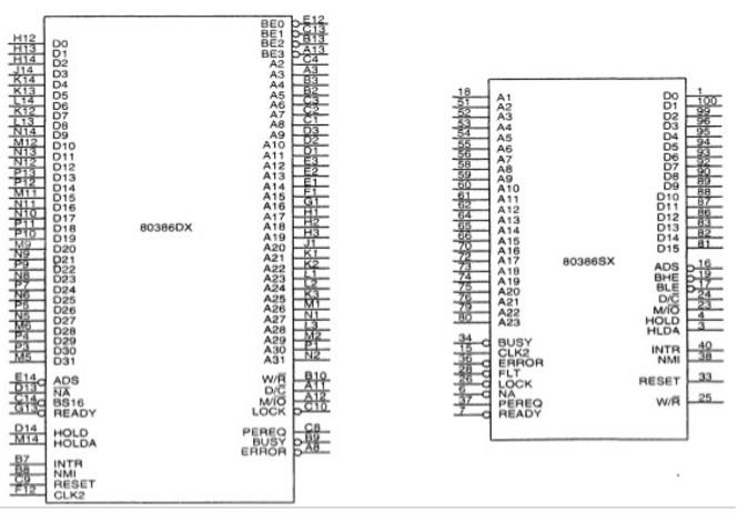 block diagram of 80386dx