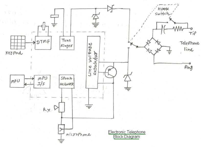 Basic Phone Wiring Diagram Electronic Schematics collections