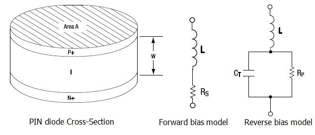 PIN diode application note PIN diode RF switch,attenuator
