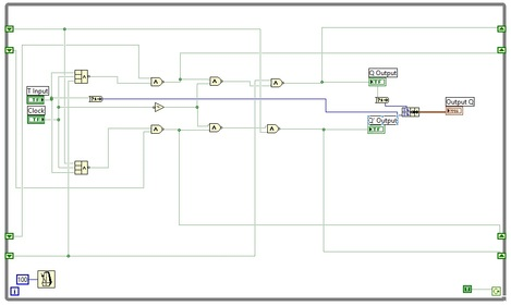 T Flip Flop Block Diagram Wiring Diagram
