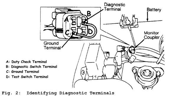 Suzuki Jimny Ecu Wiring Diagram Wiring Diagram