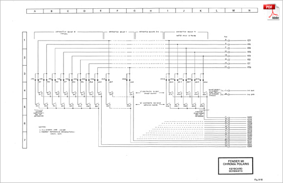 Rhodes Chroma · Polaris Service Manual Schematics, PC Layouts and