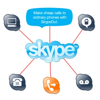 skype world