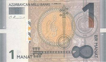 azerbaijani-manat