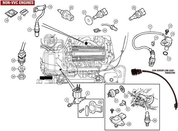 harley davidson fuel pump hose diagram wiring diagram