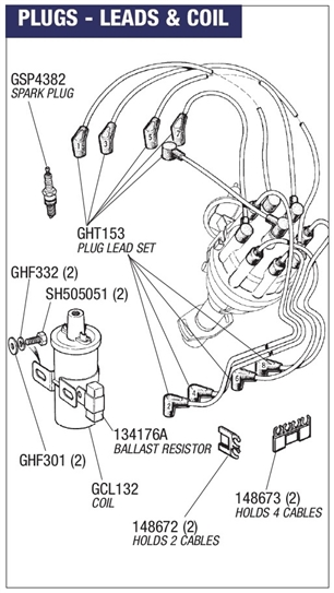 Ballast Resistor Wiring - Best Place to Find Wiring and Datasheet