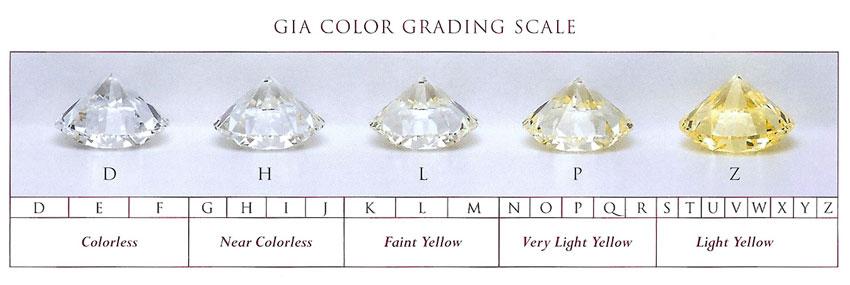 Pear shaped engagement rings Ringspo
