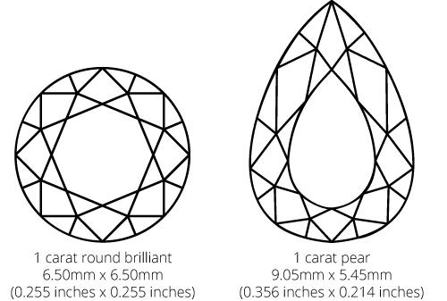 diagram of diamond