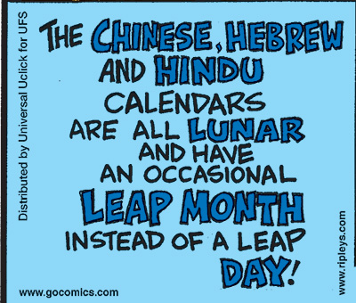 Be-Leap it or Not! A Brief History of Leap Year