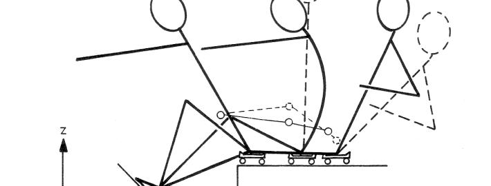 Prinzipskizze zur Auswirkung der Körperhaltung auf die Vertikalbewegung des KSP: (–––) gute Körperhaltung, (- - - ) falsche Körperhaltung  (aus Nolte, 1989, S. 303)