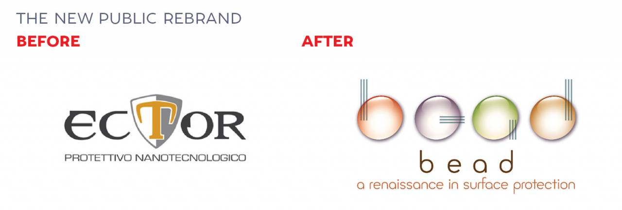 The 5 Types of Rebrands \u2014 Which One Are You? - rebranding