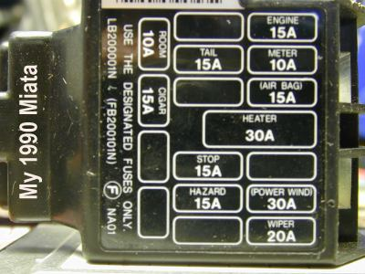 Fuse Box On A Mazda Mx 5 Wiring Diagram