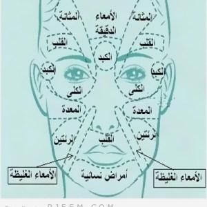 ملامح وجهك مرآة صحتك