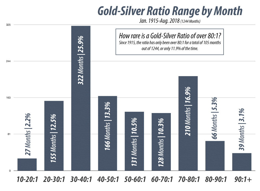 Precious Metals News from the Republic Monetary Exchange Blog