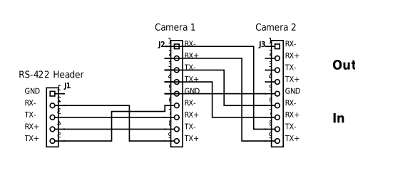 ptz camera wiring connection