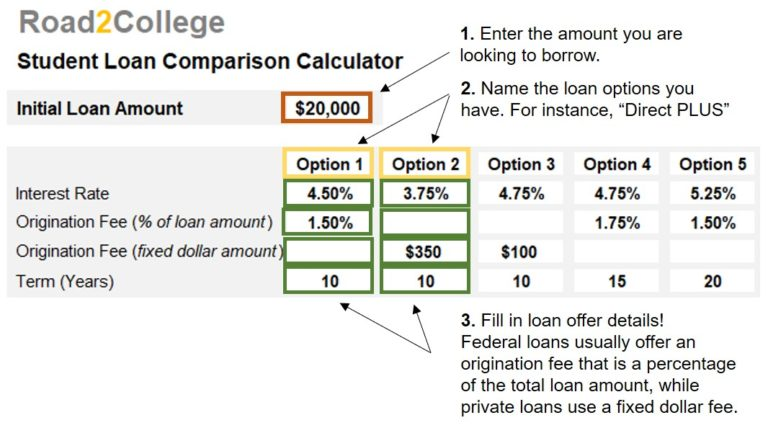 student loan comparison calculator