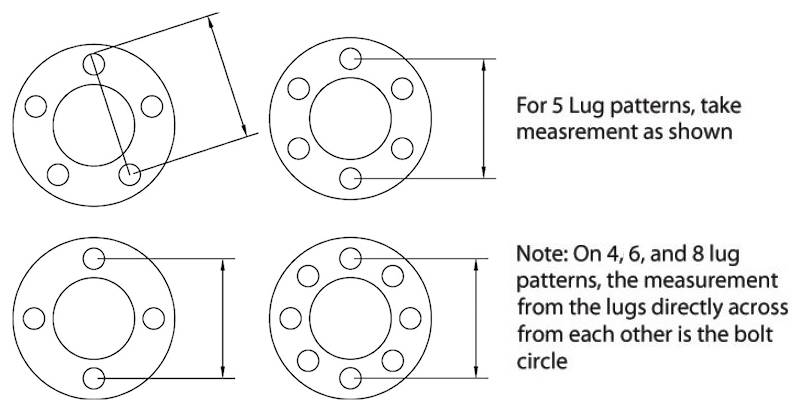 Car Lug Wheel Diagram Download Wiring Diagram