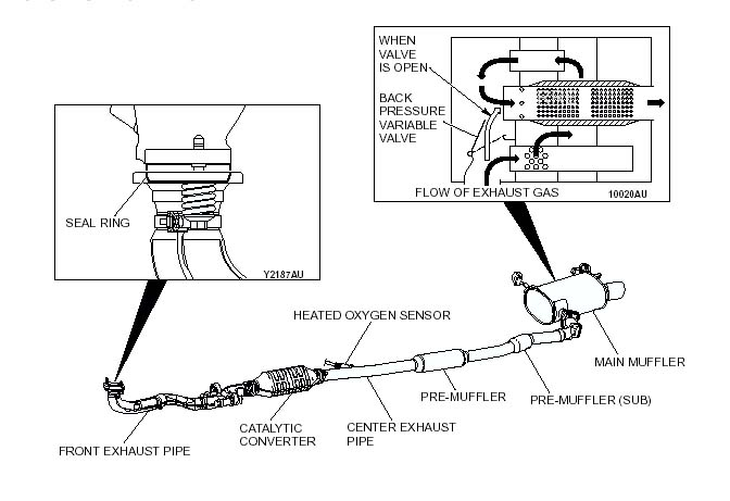Exhaust Diagram Evo X Download Wiring Diagram
