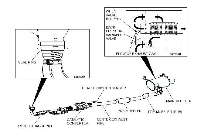 Exhaust Diagram Evo X Wiring Diagram