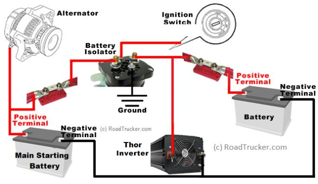 Battery Isolator Wiring Diagram With Converter Wiring Diagram