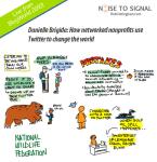 2010.10.15.networked-non-profits-danielle-brigida