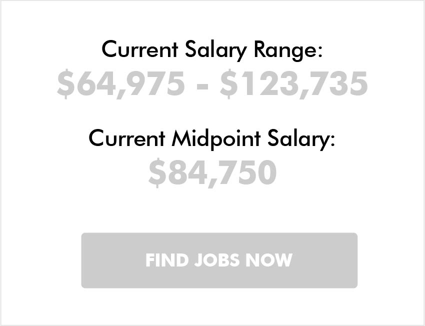 Accounting  Finance Salaries 2019 Salary Guide Robert Half