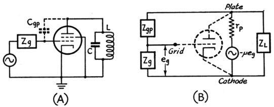 the same circuit drawn two different ways