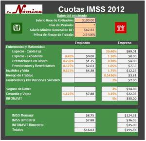 cuotas imss 2012