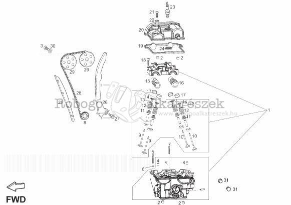 [DIAGRAM_38ZD]  Derbi Senda 125 Wiring Diagram - Auto Electrical Wiring Diagram | Derbi Senda Wiring Diagram |  | Wiring Diagram
