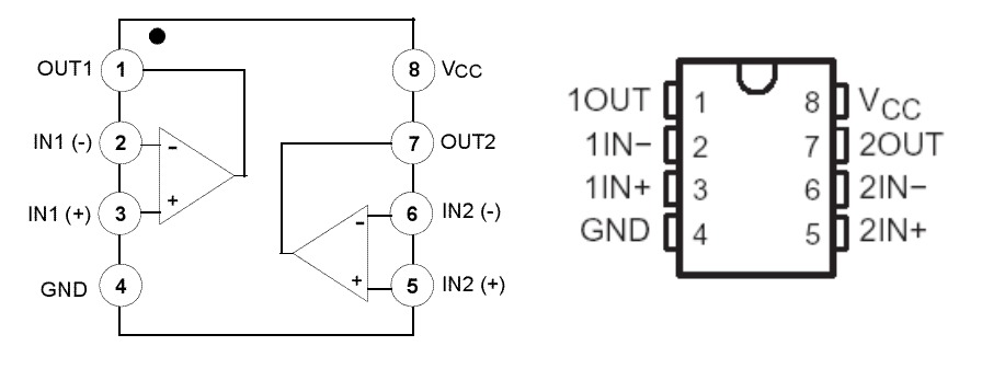 amplifiers opamps compensated in a single package opamps are