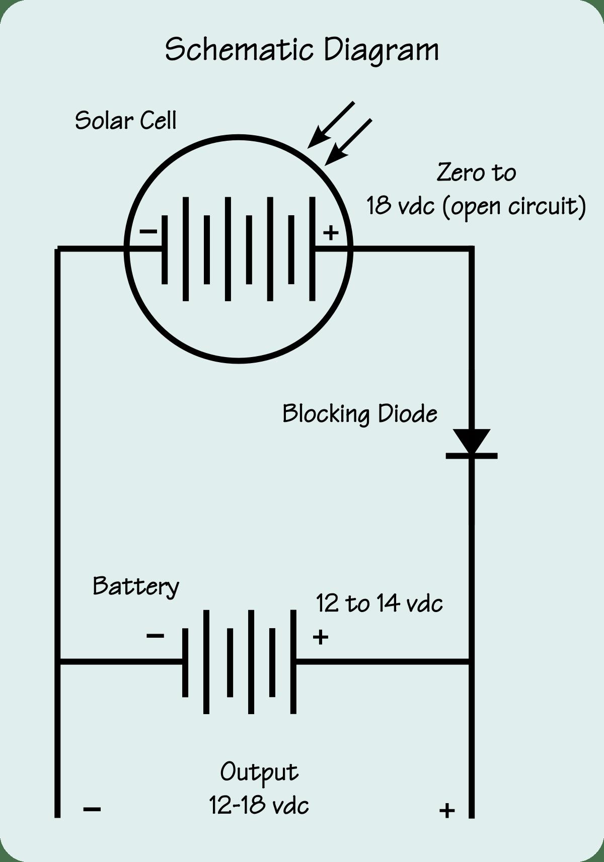 solar panel blocking diode schematic