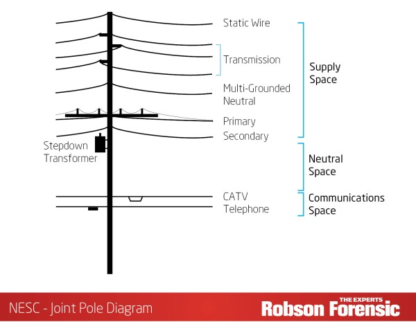 Telephone Wiring Diagram Wires At The Pole - Wiring Diagrams