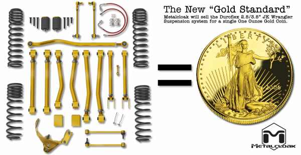 "GoldStandard Metalcloak 600x310 Metalcloak Adopts the ""Gold Standard"""