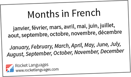 Months In French