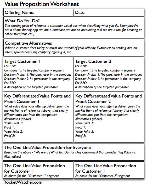 A Startup Value Proposition Worksheet Rocket Watcher Startup Marketing