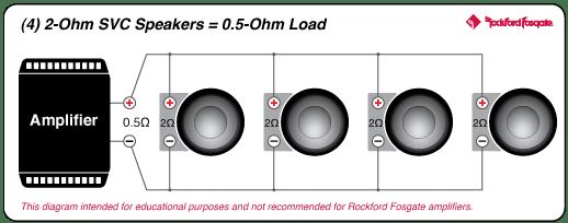4 speakers 2 tweeters wiring diagram