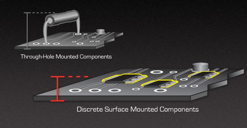 300 Watt Mono Amplifier Rockford Fosgate ®